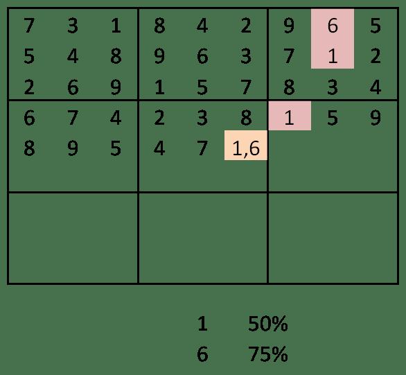 sudoku03