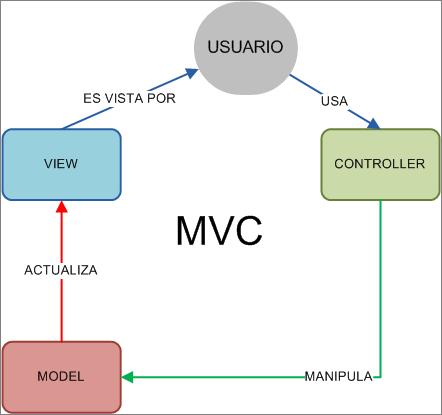 MVC_1
